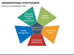 Org effectiveness PPT slide 24