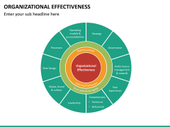 Org effectiveness PPT slide 25