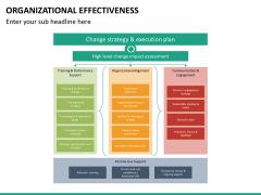 Org effectiveness PPT slide 26