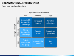 Org effectiveness PPT slide 10