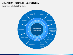 Org effectiveness PPT slide 8