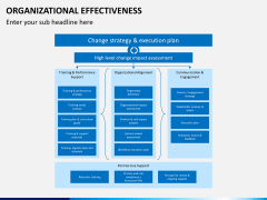 Org effectiveness PPT slide 9
