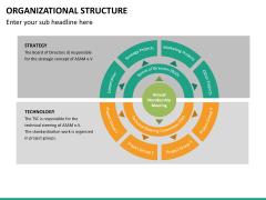 Org chart bundle PPT slide 94