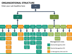 Organizational structure PPT slide 34