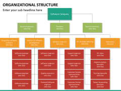 Organizational structure PPT slide 23