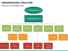 Organizational structure PPT slide 26