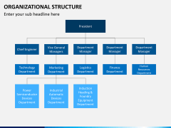 Organizational structure PPT slide 10