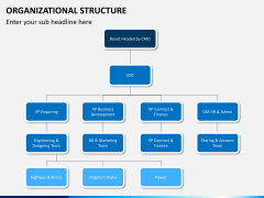 Organizational structure PPT slide 11