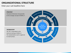 Organizational structure PPT slide 14