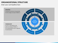 Org chart bundle PPT slide 27