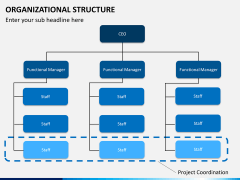 Organizational structure PPT slide 2