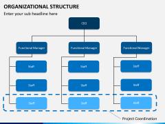 Org chart bundle PPT slide 15