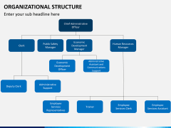 Organizational structure PPT slide 3
