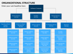 Organizational structure PPT slide 6