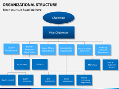 Organizational structure PPT slide 9