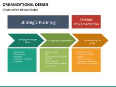 organizational design PPT slide 29