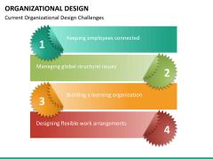 organizational design PPT slide 30