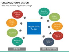 organizational design PPT slide 31