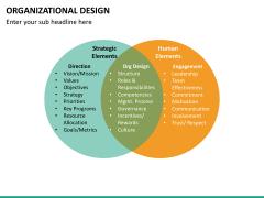 organizational design PPT slide 19