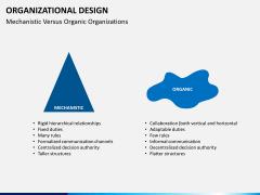 organizational design PPT slide 10