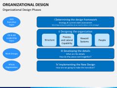 organizational design PPT slide 12