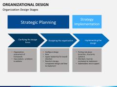 organizational design PPT slide 13