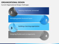 organizational design PPT slide 14