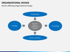 organizational design PPT slide 16