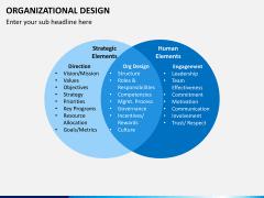 organizational design PPT slide 3