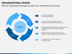 organizational design PPT slide 5