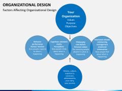 organizational design PPT slide 7