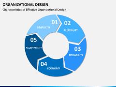 organizational design PPT slide 8