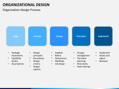 organizational design PPT slide 9