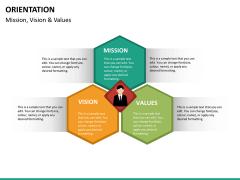 Orientation PPT slide 25