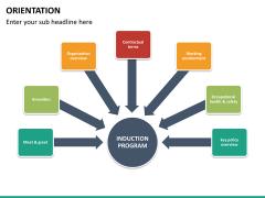 Orientation PPT slide 16