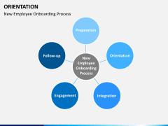 Orientation PPT slide 4