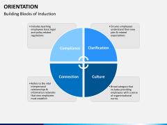 Orientation PPT slide 5