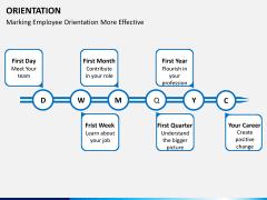 Orientation PPT slide 8