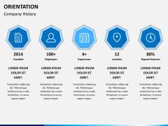 Orientation PPT slide 9