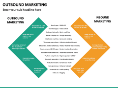 Outbound Marketing PPT slide 26