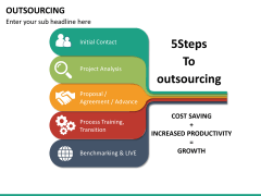 Outsourcing PPT slide 16