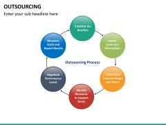 Outsourcing PPT slide 19