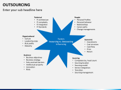 Outsourcing PPT slide 11