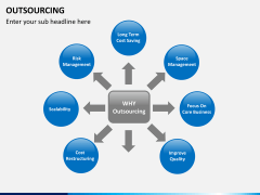 Outsourcing PPT slide 2
