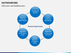 Outsourcing PPT slide 4