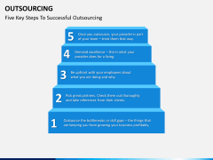 Outsourcing PPT slide 6
