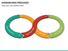 Overarching processes PPT slide 20