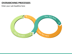 Overarching processes PPT slide 12
