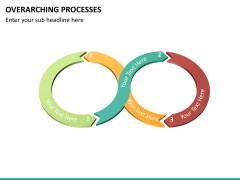 Overarching processes PPT slide 13