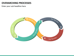 Overarching processes PPT slide 14